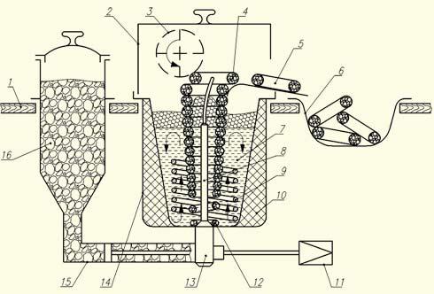 Аппарат для производства пончиков своими руками