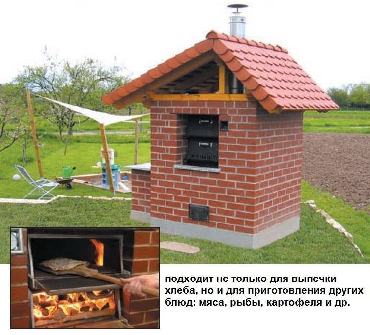 Дровяная печь для малой пекарни с размещением на улице