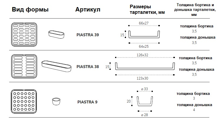 Каталог форм тарталетночной машины New Cookmatik