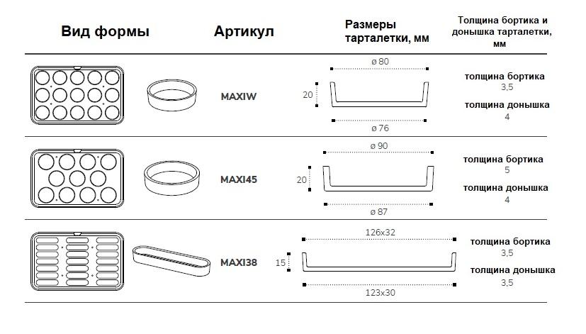 Каталог сменных форм тарталеточной машины Cookmatik Maxi