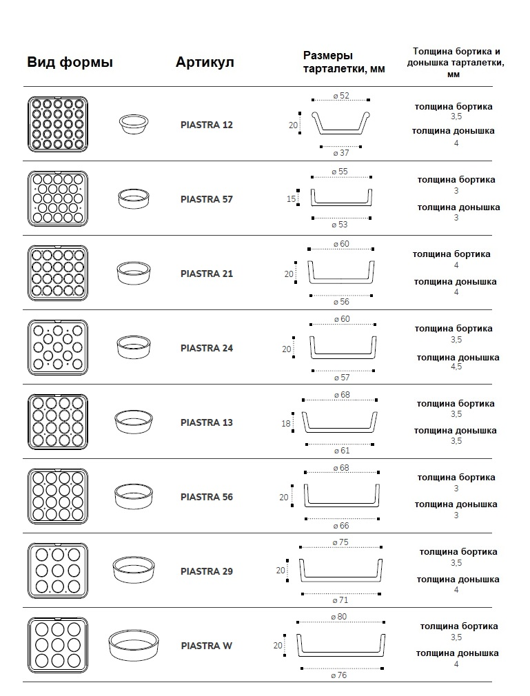 Каталог форм для тарталеточной машины Cookmatic