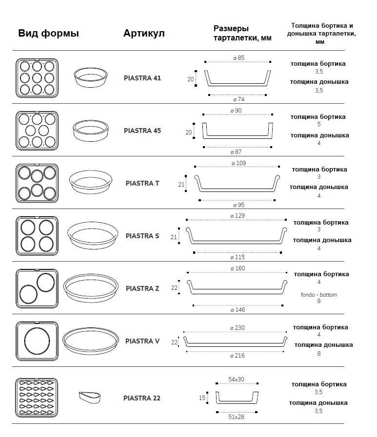 Каталог форм для тарталеточной машины New Cookmatic