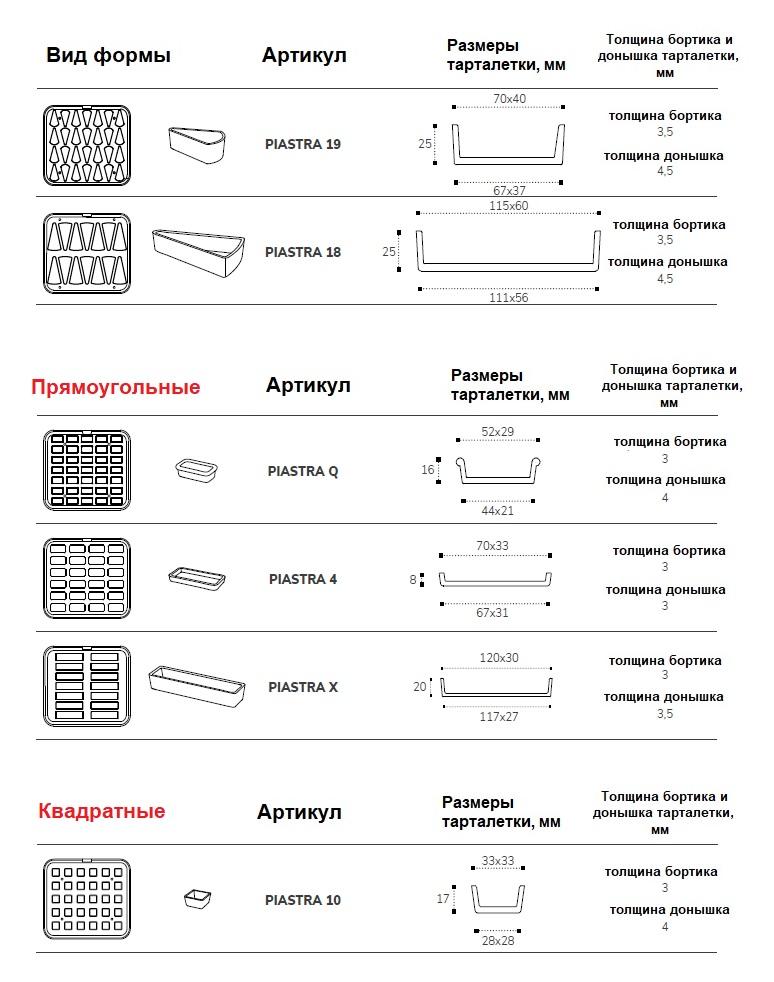 Каталог форм тарталеточной машины Cookmatic