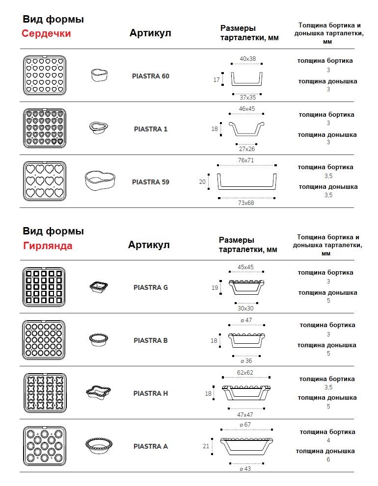 Каталог форм для тарталеточной машины Cookmatik